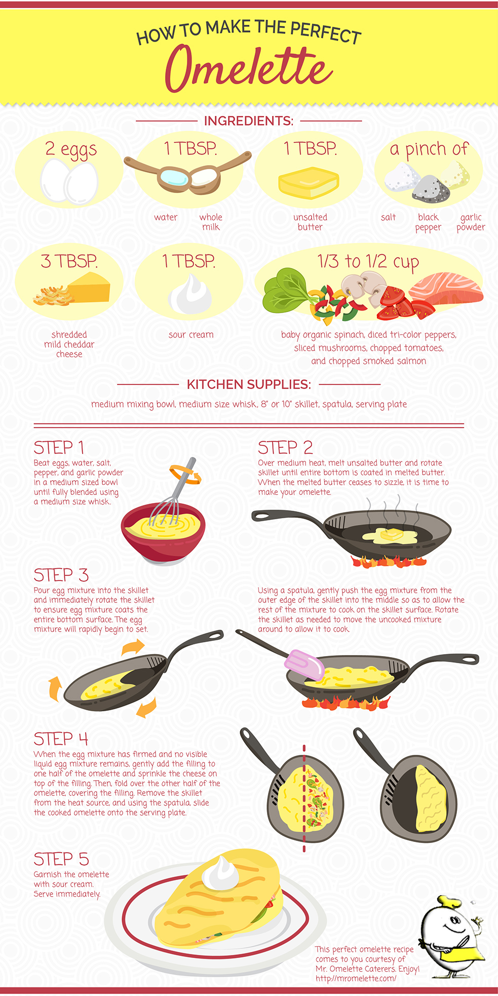 How To Make The Perfect Omelette